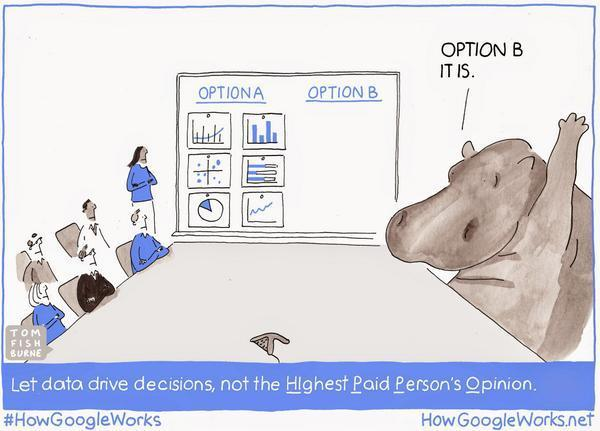 Do data-driven feature prioritization to avoid HIPPO's walking over your plan
