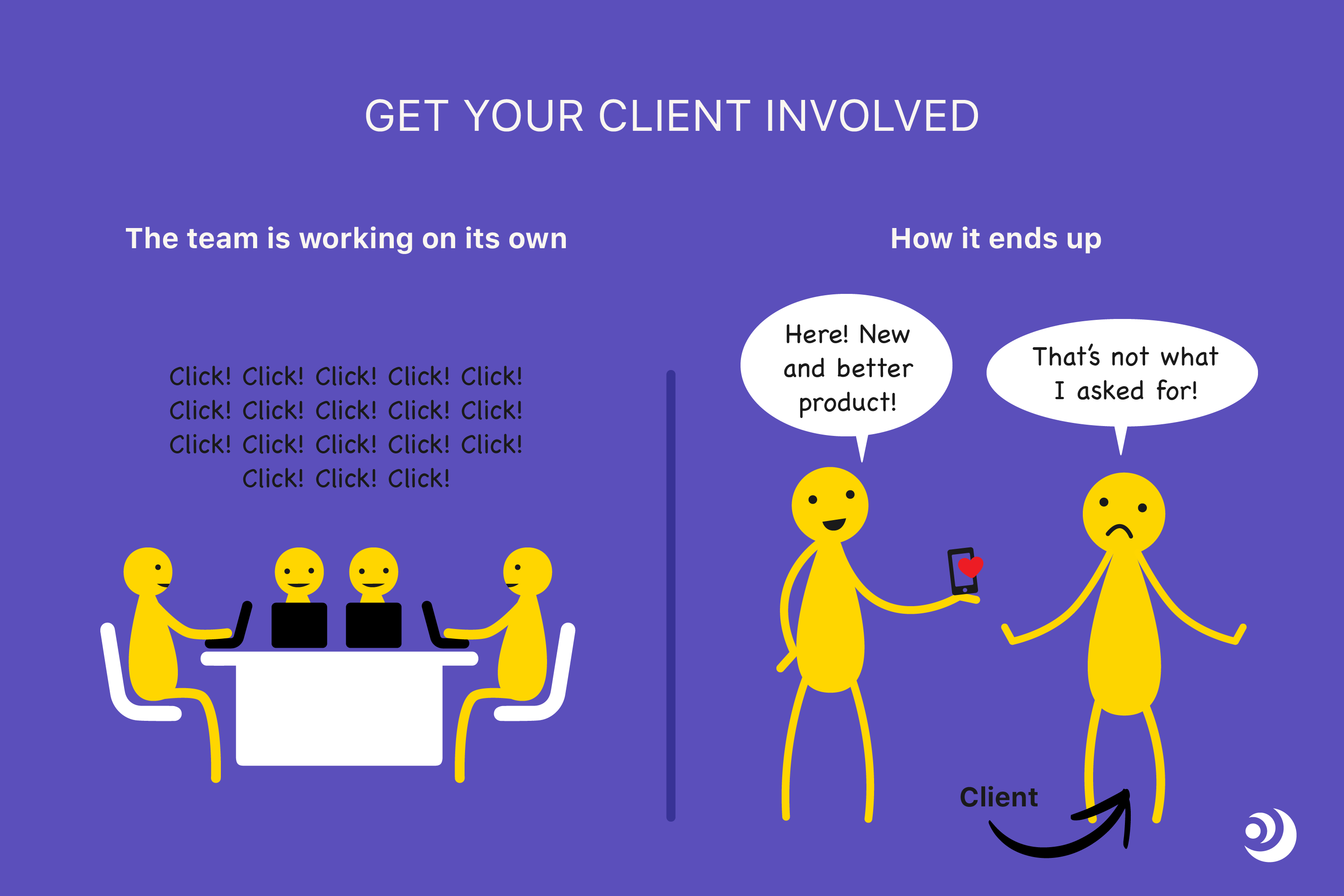 Get your client involved in the agile software development
